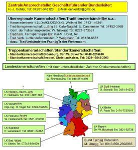 BDF-Struktur-März-2015web